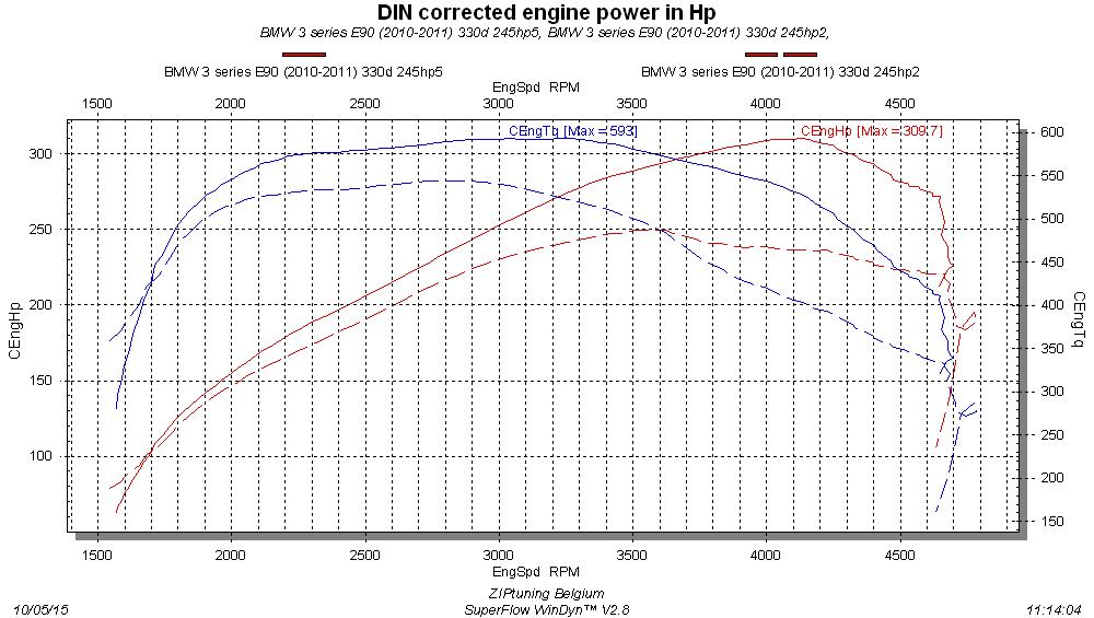 BMW 330D 245Hp COMPARED.jpg