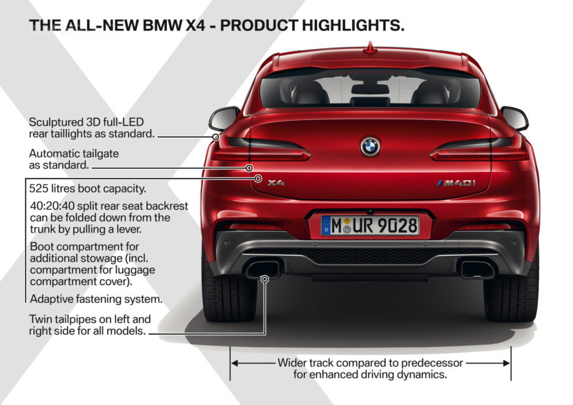 New-2018-BMW-X4-M40d-exterior-design-53-830x587.jpg