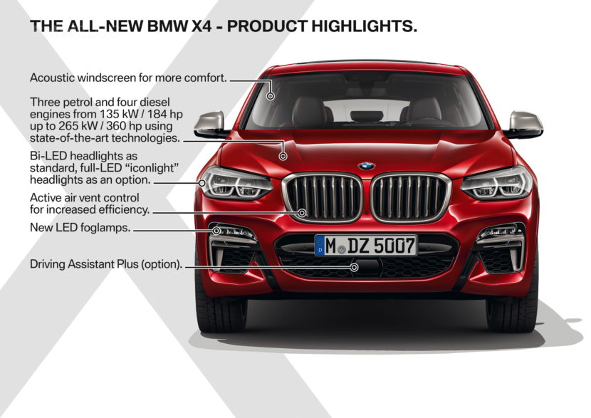 New-2018-BMW-X4-M40d-exterior-design-54-830x587.jpg