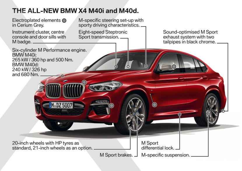 New-2018-BMW-X4-M40d-exterior-design-55-830x587.jpg